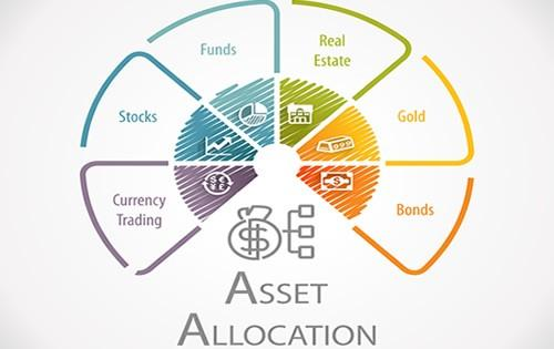 Introduction to Asset Allocation
