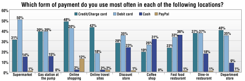 online-shopping-prefs3.jpg